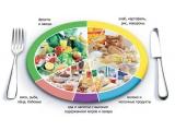 ЭкоВита - иконка «питание» в Таштаголе